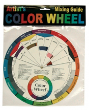 Colour Wheels etc.